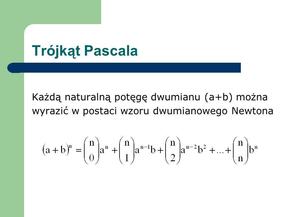 Trójkąt Pascala Każdą naturalną potęgę dwumianu (a+b) można wyrazić w postaci wzoru dwumianowego Newtona