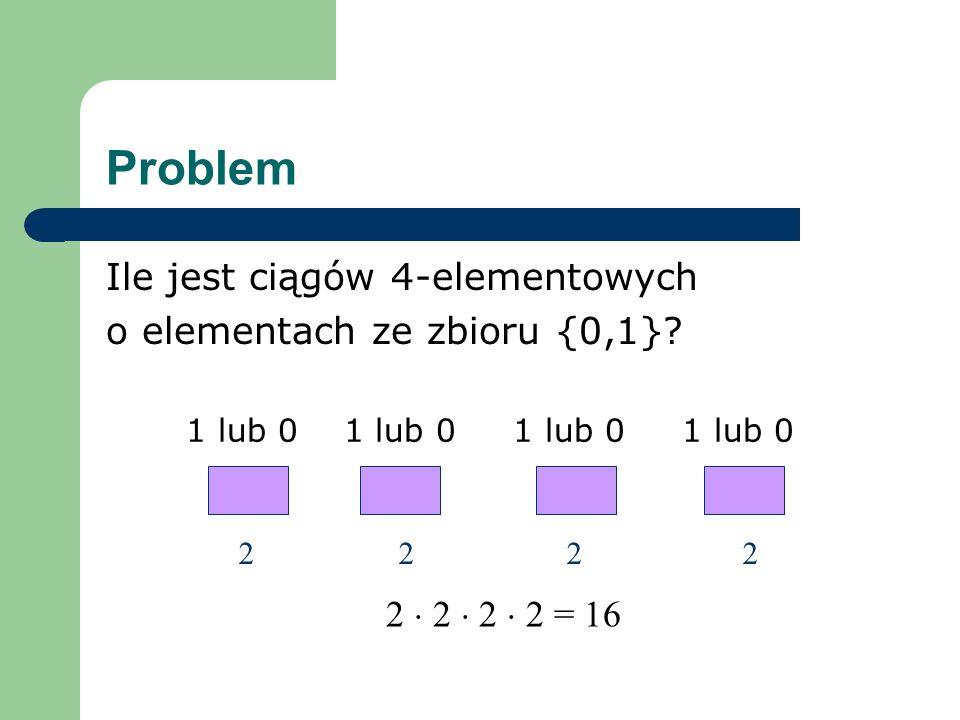 Wniosek Liczba różnych ciągów n elementowych o wyrazach ze zbioru m-elementowego wynosi m n.