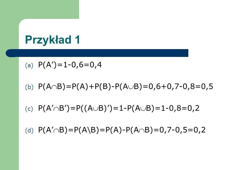 Przykład 1 (a) P(A)=1-0,6=0,4 (b) P(AB)=P(A)+P(B)-P(AB)=0,6+0,7-0,8=0,5 (c) P(AB)=P((AB))=1-P(AB)=1-0,8=0,2 (d) P(AB)=P(A\B)=P(A)-P(AB)=0,7-0,5=0,2