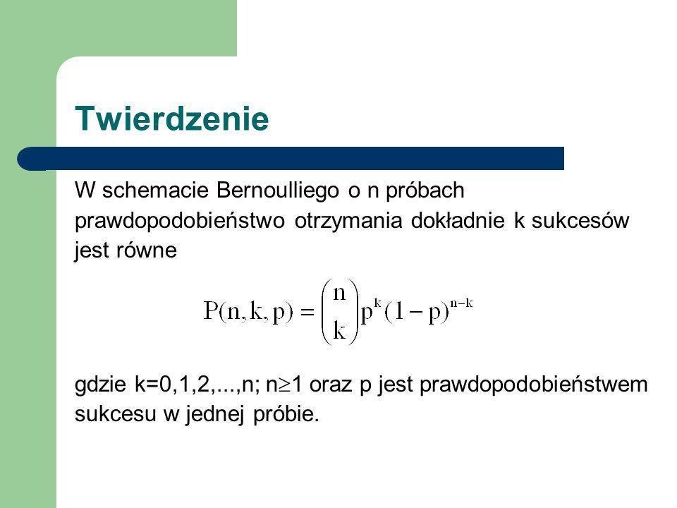 Twierdzenie W schemacie Bernoulliego o n próbach prawdopodobieństwo otrzymania dokładnie k sukcesów jest równe gdzie k=0,1,2,...,n; n 1 oraz p jest pr