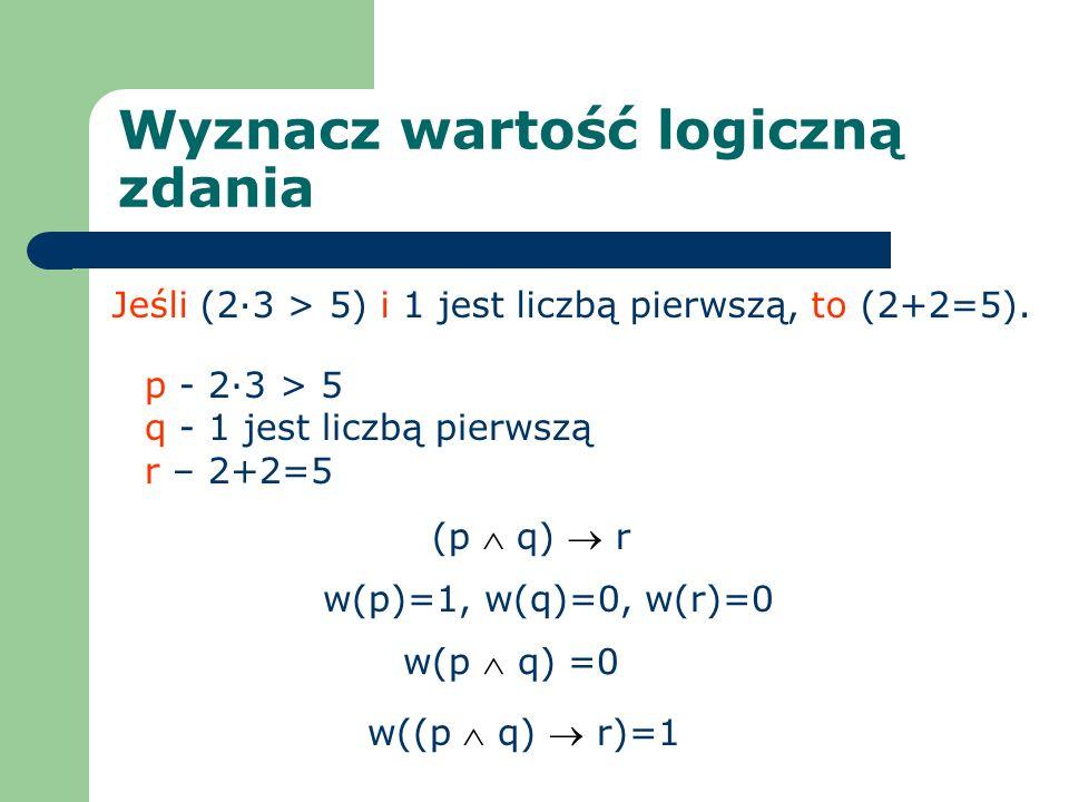 Wyznacz wartość logiczną zdania Jeśli (2·3 > 5) i 1 jest liczbą pierwszą, to (2+2=5). p - 2·3 > 5 q - 1 jest liczbą pierwszą r – 2+2=5 (p q) r w(p)=1,