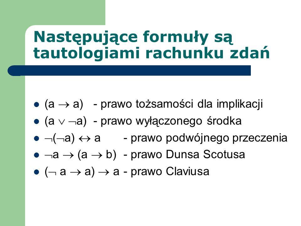 Następujące formuły są tautologiami rachunku zdań (a a) - prawo tożsamości dla implikacji (a a) - prawo wyłączonego środka ( a) a - prawo podwójnego p