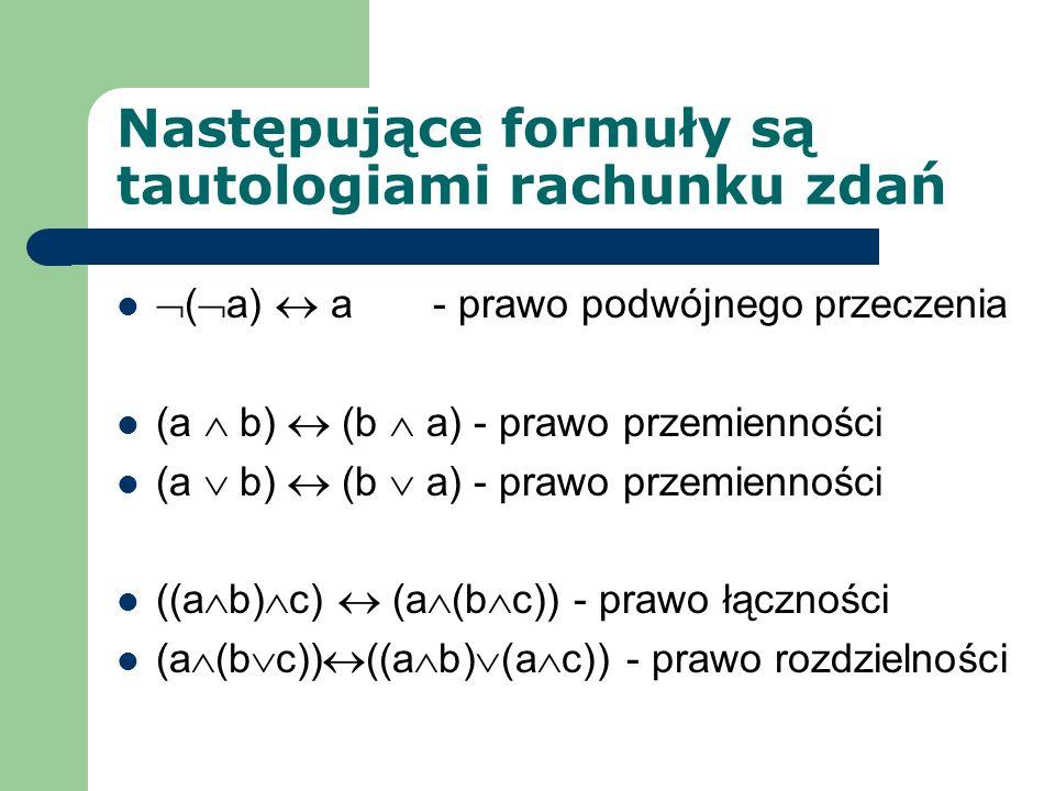 Następujące formuły są tautologiami rachunku zdań ( a) a - prawo podwójnego przeczenia (a b) (b a) - prawo przemienności ((a b) c) (a (b c)) - prawo ł