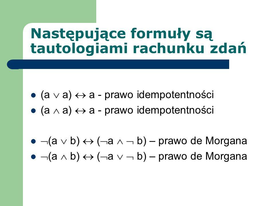 Następujące formuły są tautologiami rachunku zdań (a a) a - prawo idempotentności (a b) ( a b) – prawo de Morgana