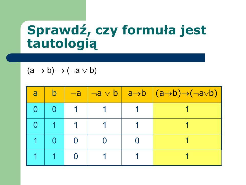 Sprawdź, czy formuła jest tautologią (a b) ( a b) ab aa b (ab)(ab) 001111 011111 100001 110111