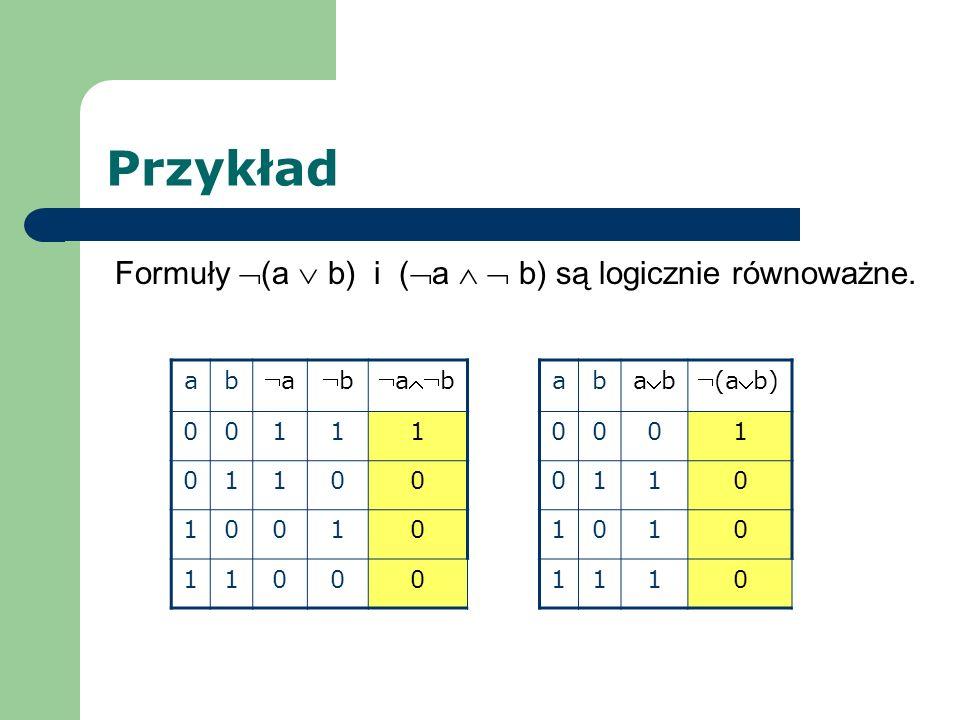 Przykład Formuły (a b) i ( a b) są logicznie równoważne. ab abab 00111 01100 10010 11000 ab (ab) 0001 0110 1010 1110