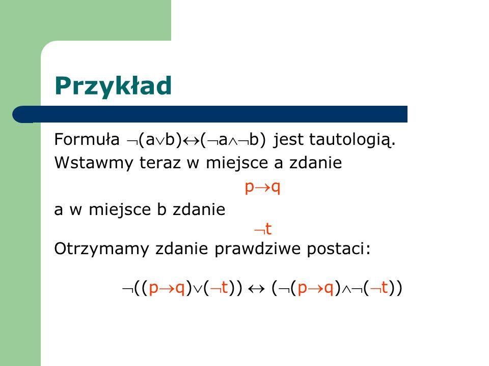 Przykład Formuła (ab)(ab) jest tautologią. Wstawmy teraz w miejsce a zdanie pq a w miejsce b zdanie t Otrzymamy zdanie prawdziwe postaci: ((pq)(t))
