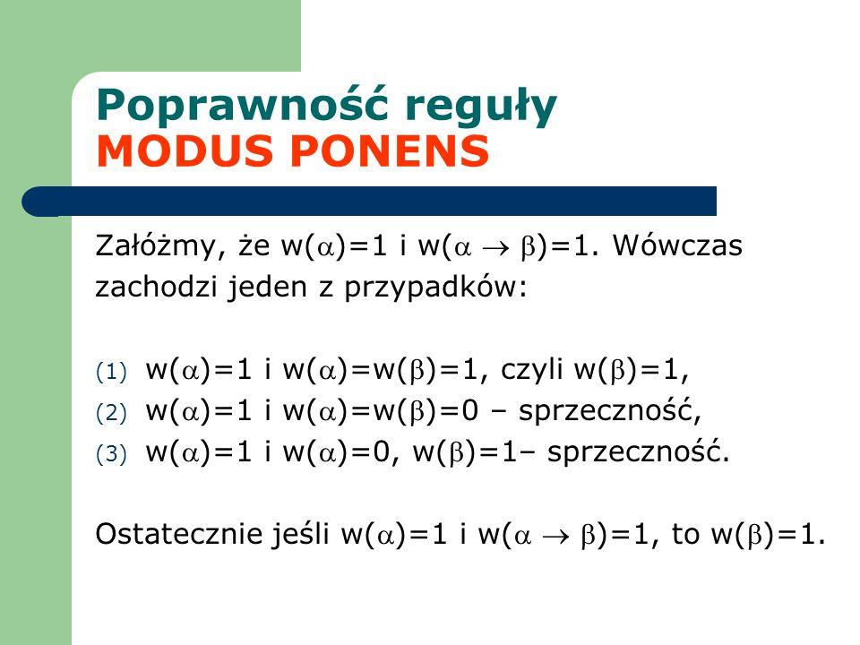 Poprawność reguły MODUS PONENS Załóżmy, że w()=1 i w( )=1. Wówczas zachodzi jeden z przypadków: (1) w()=1 i w()=w()=1, czyli w()=1, (2) w()=1 i w()=w(