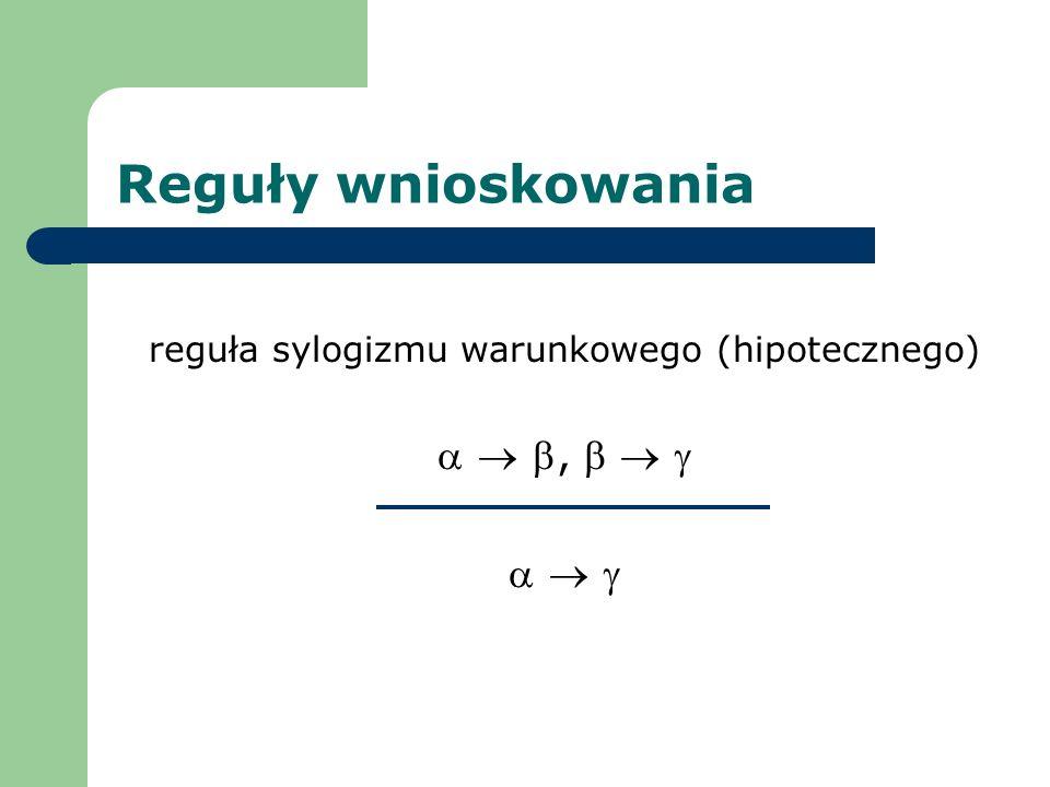 Reguły wnioskowania reguła sylogizmu warunkowego (hipotecznego),