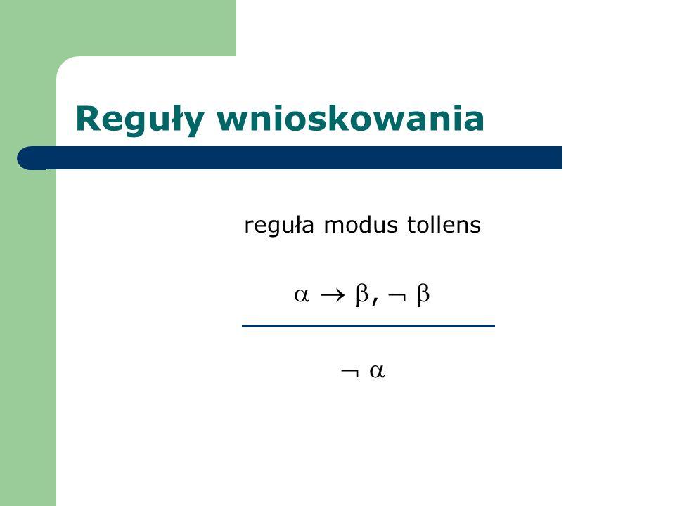 Reguły wnioskowania reguła modus tollens,