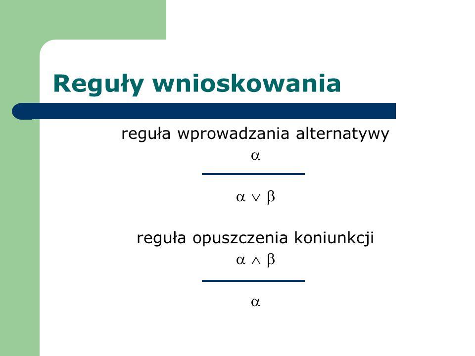Reguły wnioskowania reguła wprowadzania alternatywy reguła opuszczenia koniunkcji