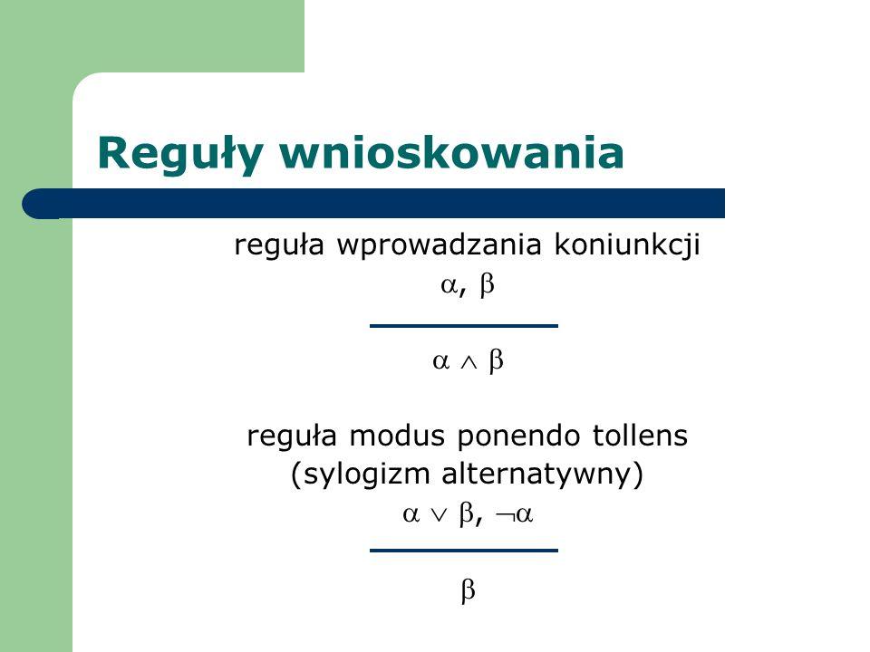 Reguły wnioskowania reguła wprowadzania koniunkcji, reguła modus ponendo tollens (sylogizm alternatywny),