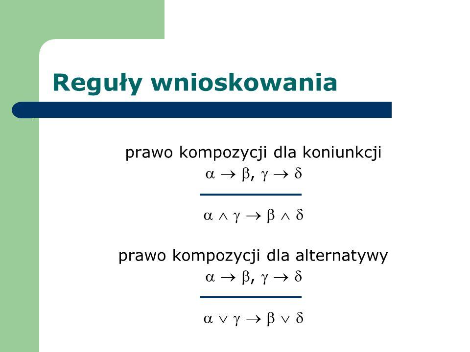 Reguły wnioskowania prawo kompozycji dla koniunkcji, prawo kompozycji dla alternatywy,