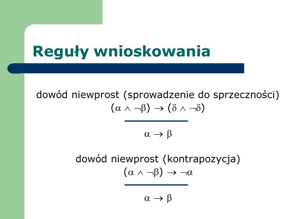 Reguły wnioskowania dowód niewprost (sprowadzenie do sprzeczności) ( ) dowód niewprost (kontrapozycja) ( )