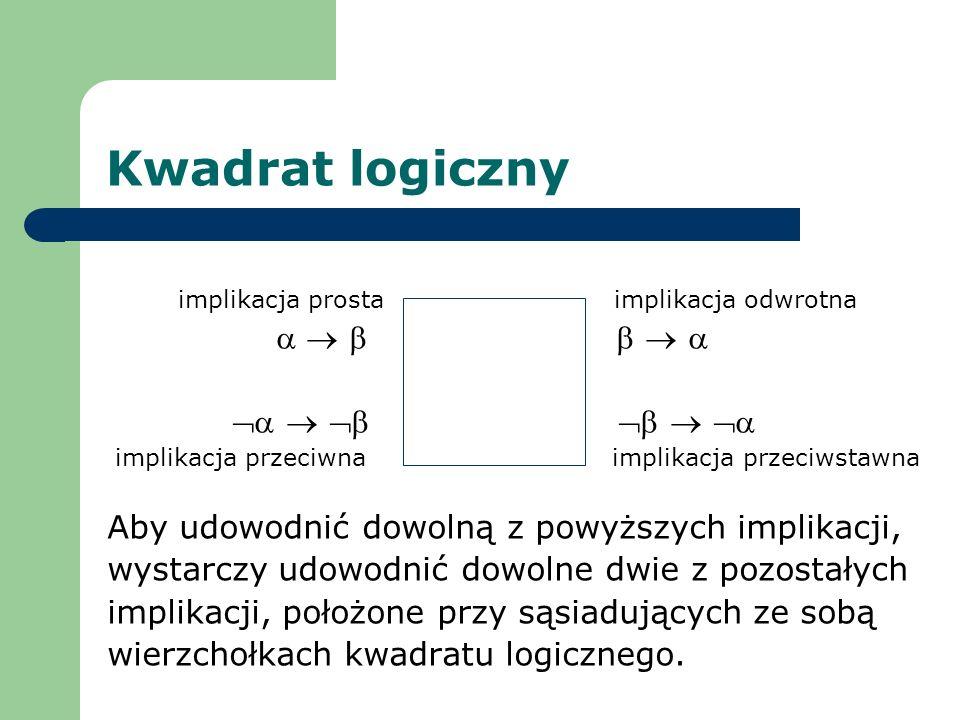 Kwadrat logiczny implikacja prosta implikacja odwrotna implikacja przeciwna implikacja przeciwstawna Aby udowodnić dowolną z powyższych implikacji, wy