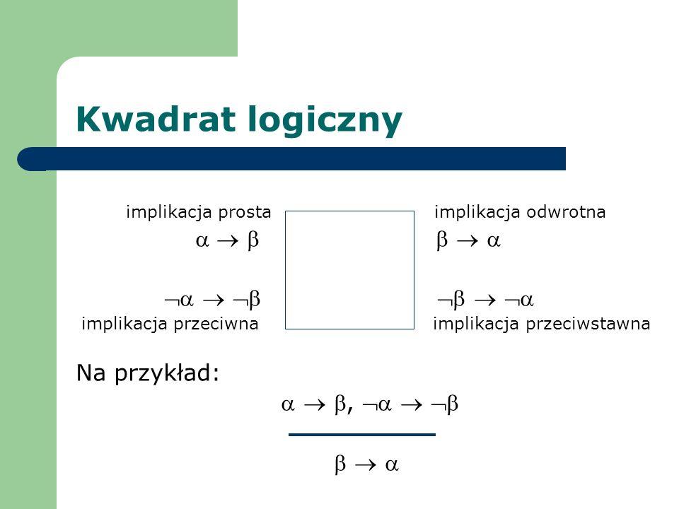 Kwadrat logiczny implikacja prosta implikacja odwrotna implikacja przeciwna implikacja przeciwstawna Na przykład:,