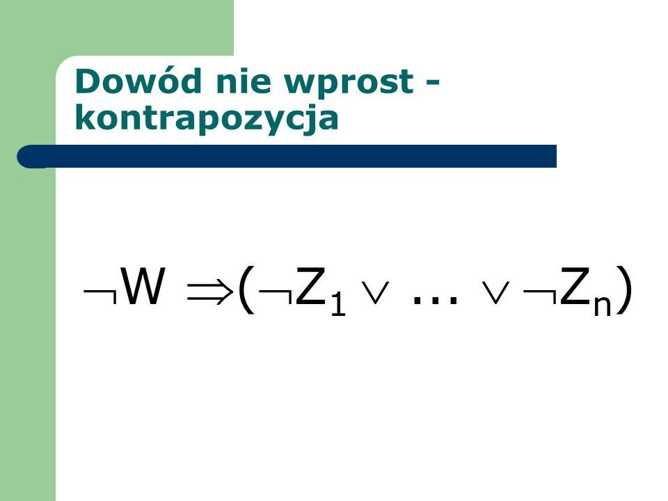 Dowód nie wprost - kontrapozycja W (Z 1...Z n )