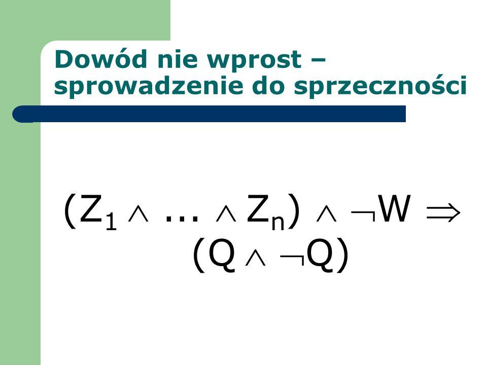 Dowód nie wprost – sprowadzenie do sprzeczności (Z 1... Z n ) W (Q Q)