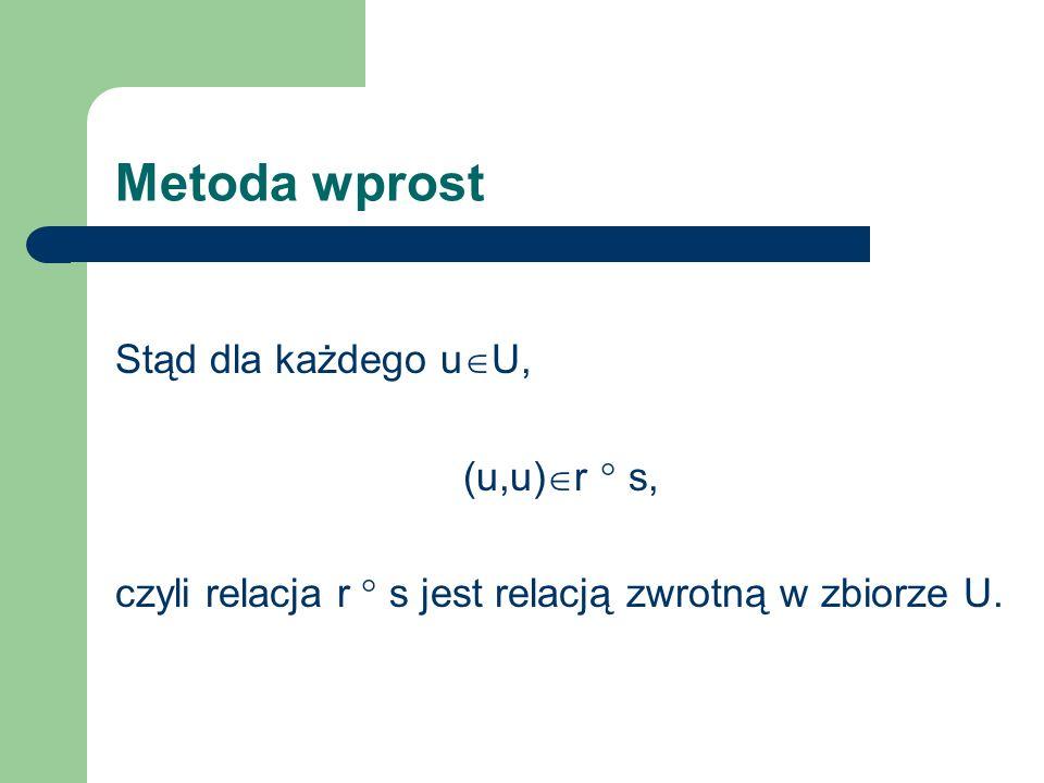 Metoda wprost Stąd dla każdego u U, (u,u) r s, czyli relacja r s jest relacją zwrotną w zbiorze U.