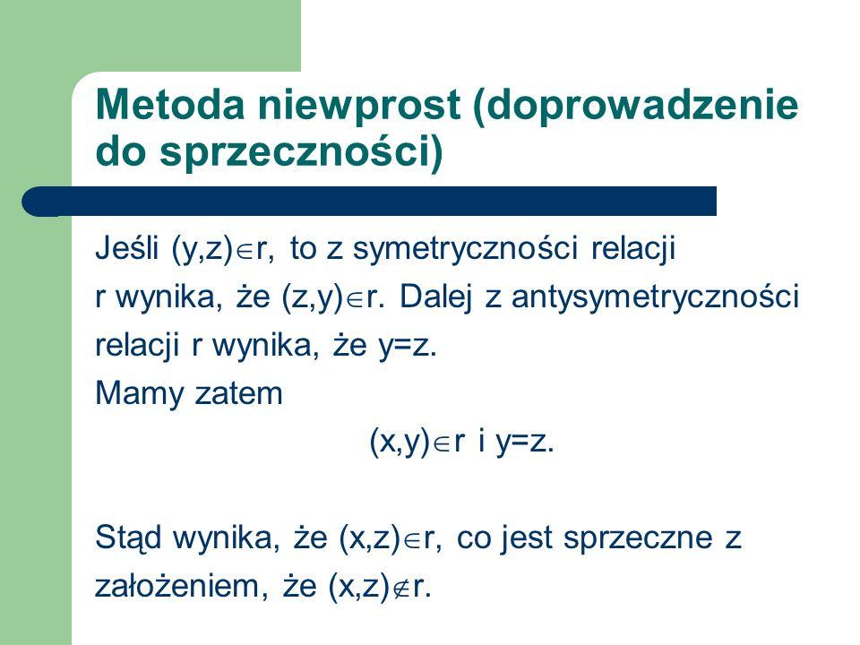 Metoda niewprost (doprowadzenie do sprzeczności) Jeśli (y,z) r, to z symetryczności relacji r wynika, że (z,y) r. Dalej z antysymetryczności relacji r