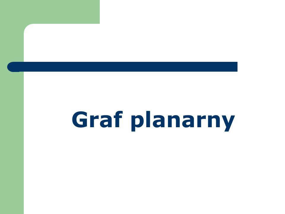 Graf planarny