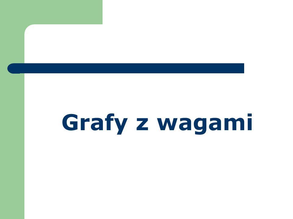 Grafy z wagami