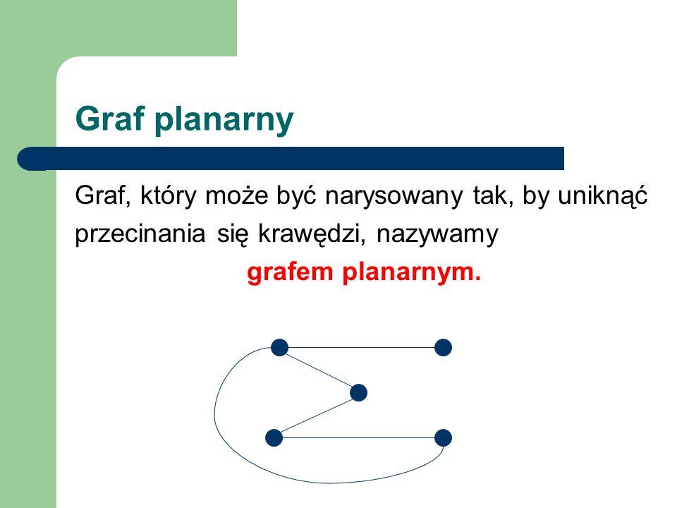 Graf, który może być narysowany tak, by uniknąć przecinania się krawędzi, nazywamy grafem planarnym.