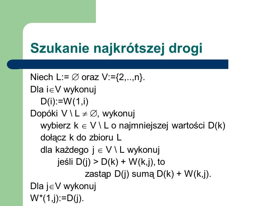 Szukanie najkrótszej drogi Niech L:= oraz V:={2,..,n}. Dla i V wykonuj D(i):=W(1,i) Dopóki V \ L, wykonuj wybierz k V \ L o najmniejszej wartości D(k)