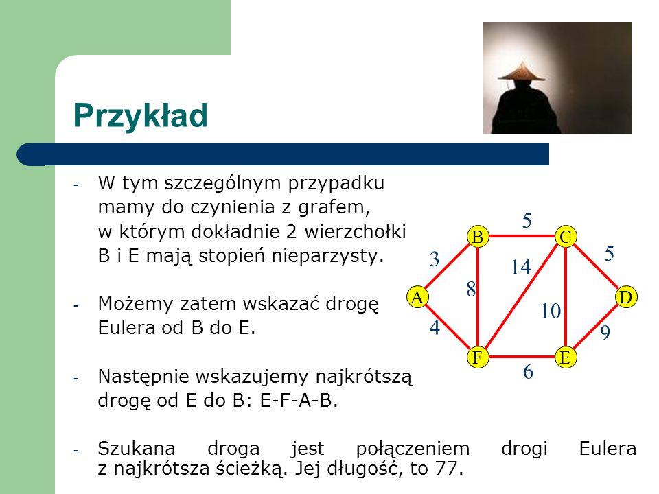 Przykład - W tym szczególnym przypadku mamy do czynienia z grafem, w którym dokładnie 2 wierzchołki B i E mają stopień nieparzysty. - Możemy zatem wsk
