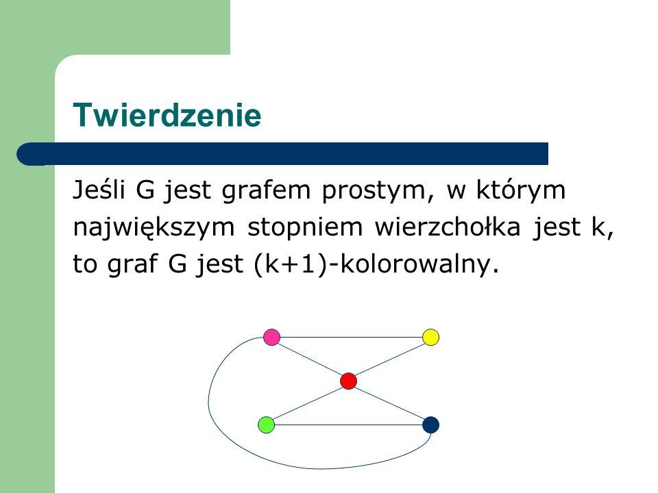 Twierdzenie Jeśli G jest grafem prostym, w którym największym stopniem wierzchołka jest k, to graf G jest (k+1)-kolorowalny.
