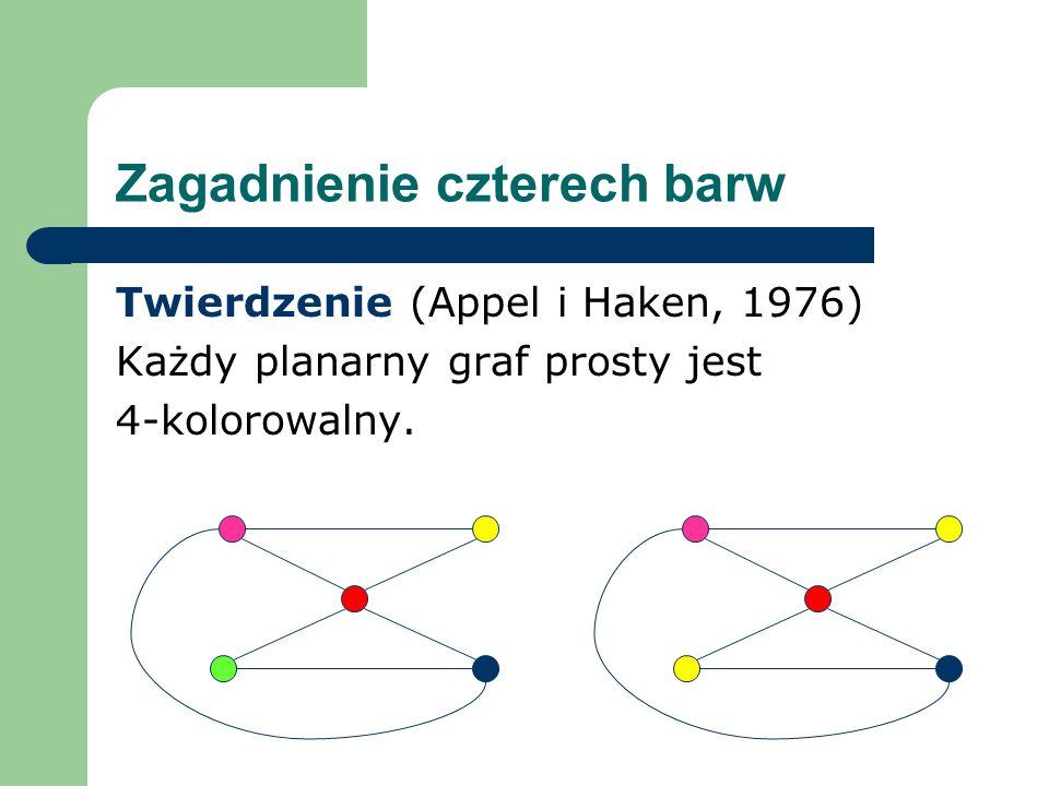 Zagadnienie czterech barw Twierdzenie (Appel i Haken, 1976) Każdy planarny graf prosty jest 4-kolorowalny.