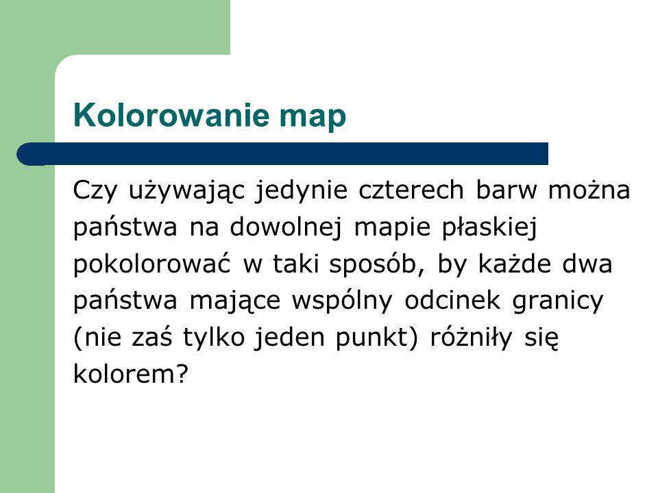 Kolorowanie map Czy używając jedynie czterech barw można państwa na dowolnej mapie płaskiej pokolorować w taki sposób, by każde dwa państwa mające wsp