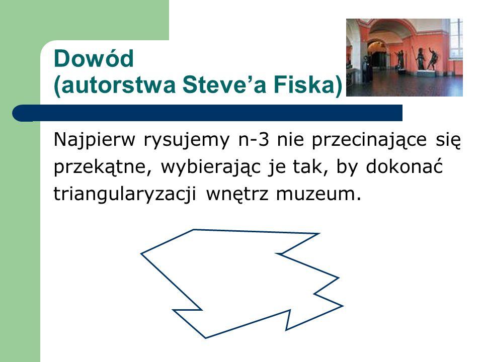 Dowód (autorstwa Stevea Fiska) Najpierw rysujemy n-3 nie przecinające się przekątne, wybierając je tak, by dokonać triangularyzacji wnętrz muzeum.