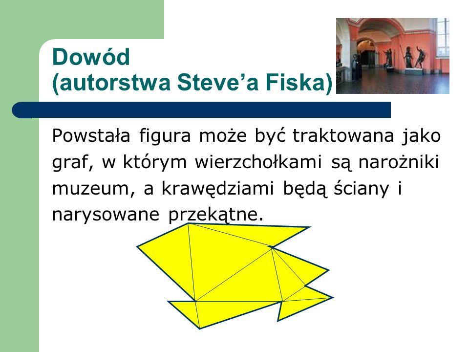 Dowód (autorstwa Stevea Fiska) Powstała figura może być traktowana jako graf, w którym wierzchołkami są narożniki muzeum, a krawędziami będą ściany i
