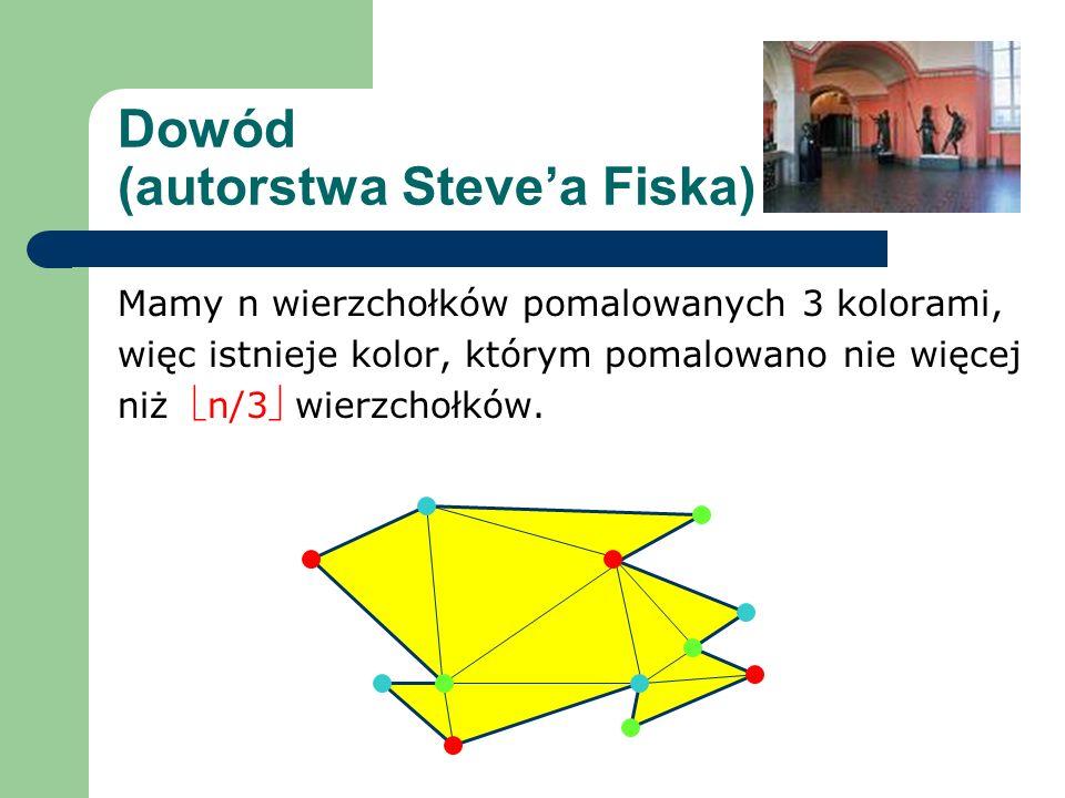 Dowód (autorstwa Stevea Fiska) Mamy n wierzchołków pomalowanych 3 kolorami, więc istnieje kolor, którym pomalowano nie więcej niż n/3 wierzchołków.