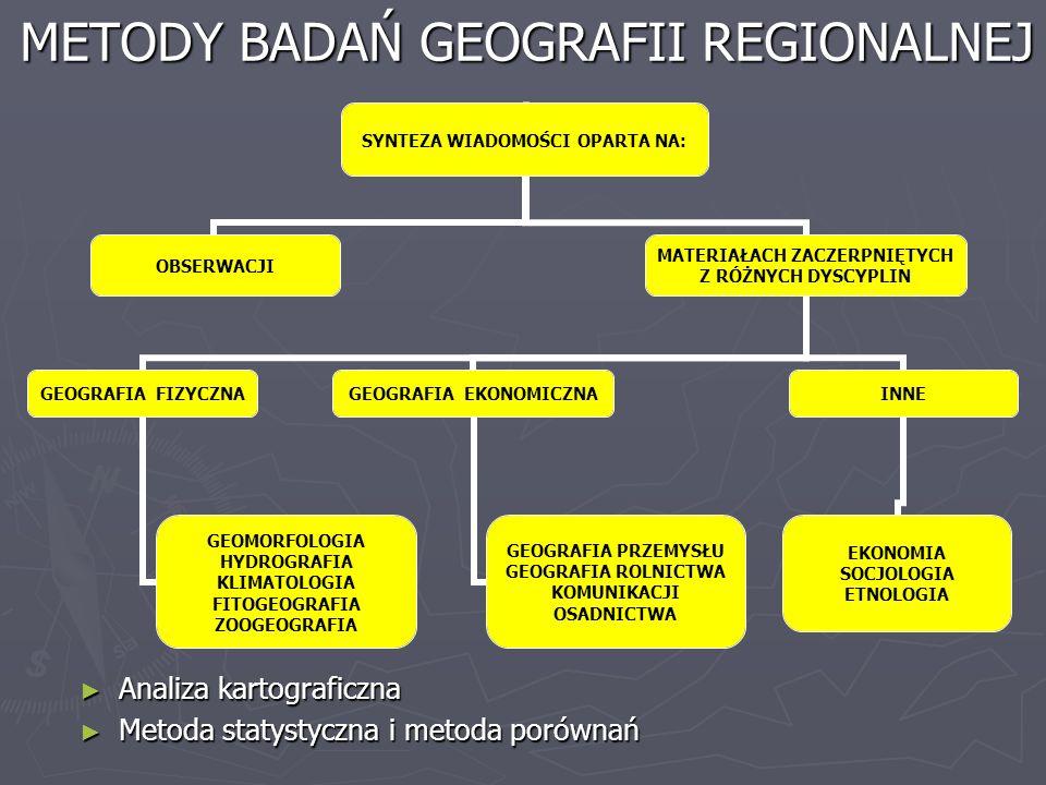 METODY BADAŃ GEOGRAFII REGIONALNEJ Analiza kartograficzna Analiza kartograficzna Metoda statystyczna i metoda porównań Metoda statystyczna i metoda porównań SYNTEZA WIADOMOŚCI OPARTA NA: OBSERWACJI MATERIAŁACH ZACZERPNIĘTYCH Z RÓŻNYCH DYSCYPLIN GEOGRAFIA FIZYCZNA GEOMORFOLOGIA HYDROGRAFIA KLIMATOLOGIA FITOGEOGRAFIA ZOOGEOGRAFIA GEOGRAFIA EKONOMICZNA GEOGRAFIA PRZEMYSŁU GEOGRAFIA ROLNICTWA KOMUNIKACJI OSADNICTWA INNE EKONOMIA SOCJOLOGIA ETNOLOGIA