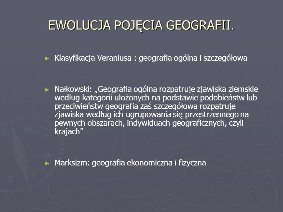 EWOLUCJA POJĘCIA GEOGRAFII.