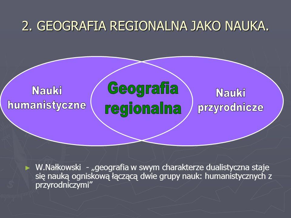 2.GEOGRAFIA REGIONALNA JAKO NAUKA.