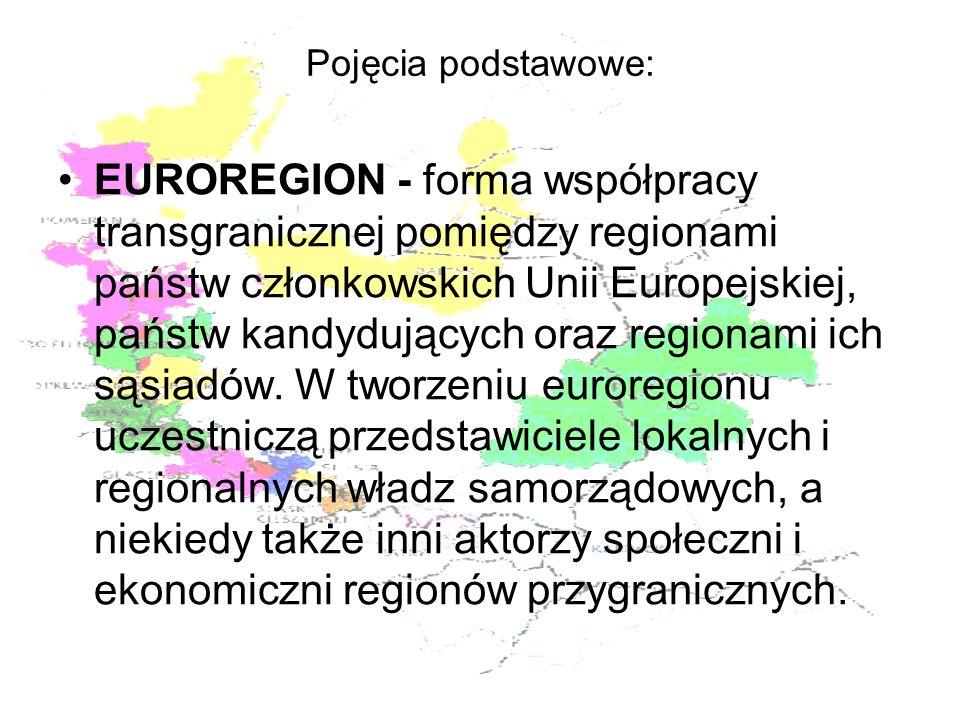 Pojęcia podstawowe: EUROREGION - forma współpracy transgranicznej pomiędzy regionami państw członkowskich Unii Europejskiej, państw kandydujących oraz