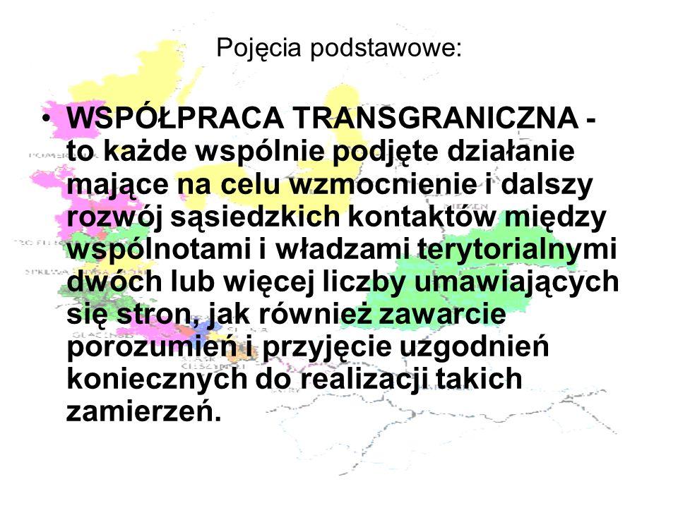 Omawiając temat Euroregionów Pogranicza Polski należy wspomnieć o historycznych źródłach ich powstawania na świecie: Ważny jest postulat Hrabiego Richarda Coundenhove- Kalergi, który miał na celu zjednoczenie państw Europy w ramach tak zwanej Paneuropy (nie obejmowała ona Wielkiej Brytanii i Rosji).
