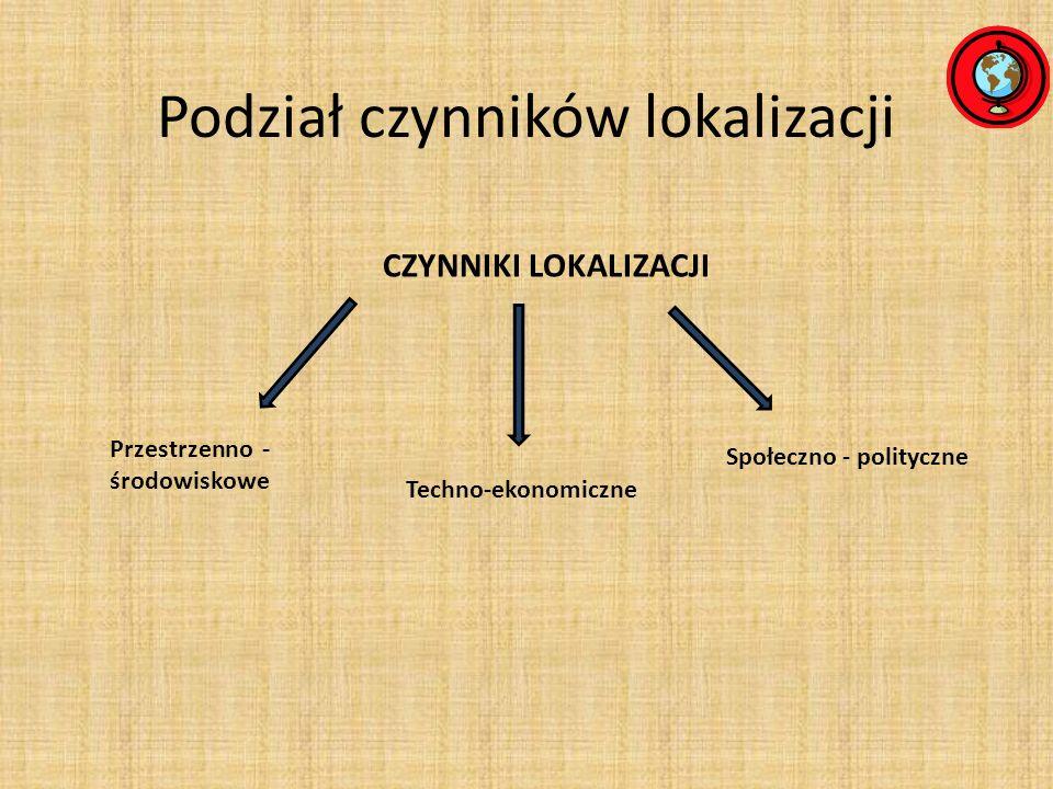 Podział czynników lokalizacji CZYNNIKI LOKALIZACJI Przestrzenno - środowiskowe Techno-ekonomiczne Społeczno - polityczne