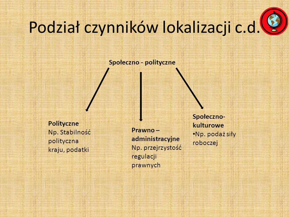 Podział czynników lokalizacji c.d. Społeczno- kulturowe Np. podaż siły roboczej Polityczne Np. Stabilność polityczna kraju, podatki Prawno – administr