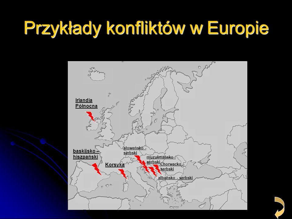 Irlandia Północna baskijsko – hiszpański Korsyka słoweńsko - serbski muzułmańsko - serbski Chorwacko - serbski albańsko - serbski Przykłady konfliktów