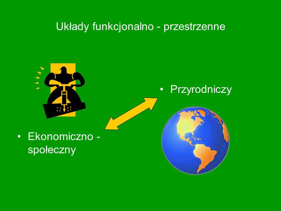 Układy funkcjonalno - przestrzenne Ekonomiczno - społeczny Przyrodniczy