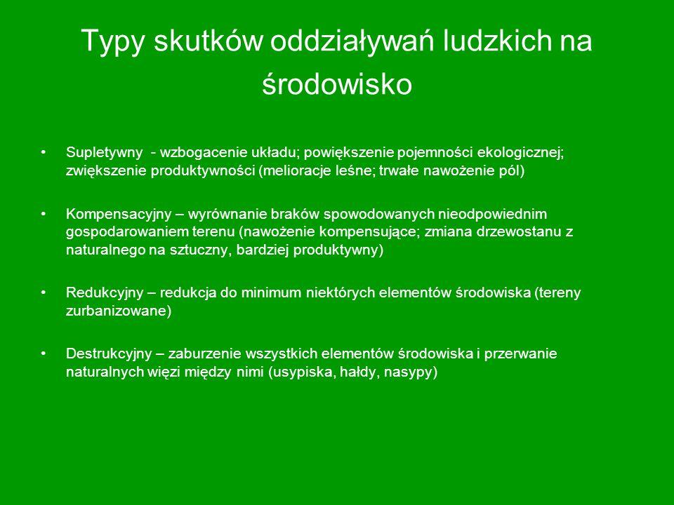 Typy skutków oddziaływań ludzkich na środowisko Supletywny - wzbogacenie układu; powiększenie pojemności ekologicznej; zwiększenie produktywności (mel