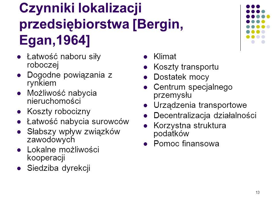 13 Czynniki lokalizacji przedsiębiorstwa [Bergin, Egan,1964] Łatwość naboru siły roboczej Dogodne powiązania z rynkiem Możliwość nabycia nieruchomości