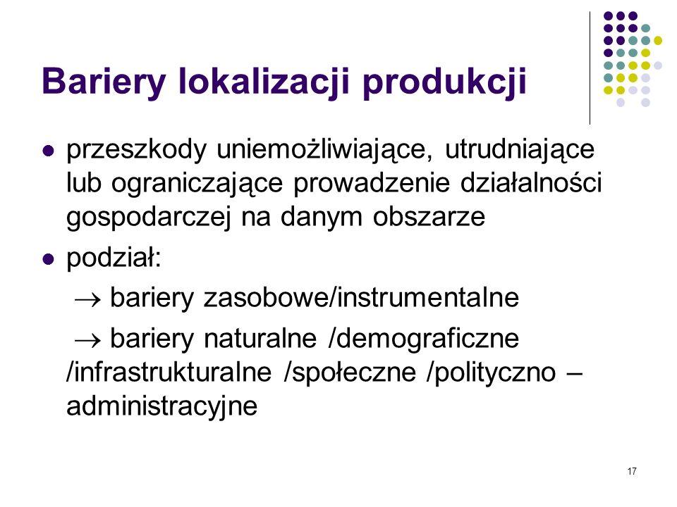 17 Bariery lokalizacji produkcji przeszkody uniemożliwiające, utrudniające lub ograniczające prowadzenie działalności gospodarczej na danym obszarze p