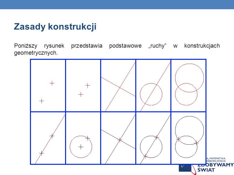Poniższy rysunek przedstawia podstawowe ruchy w konstrukcjach geometrycznych.