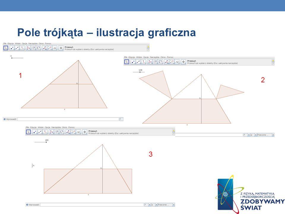 Pole trójkąta – ilustracja graficzna 1 2 3
