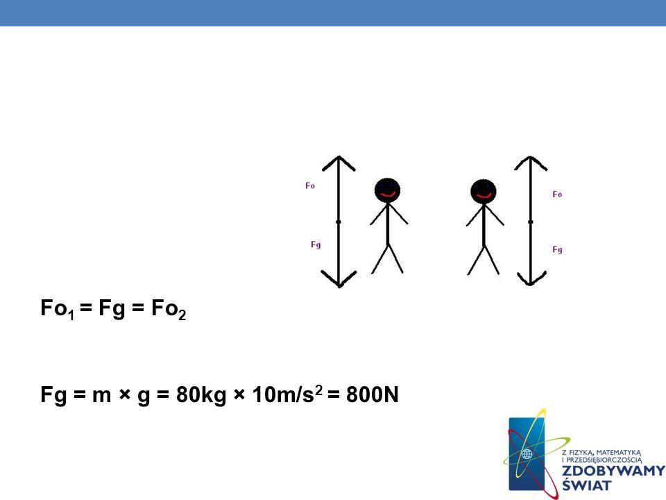 Fo 1 = Fg = Fo 2 Fg = m × g = 80kg × 10m/s 2 = 800N